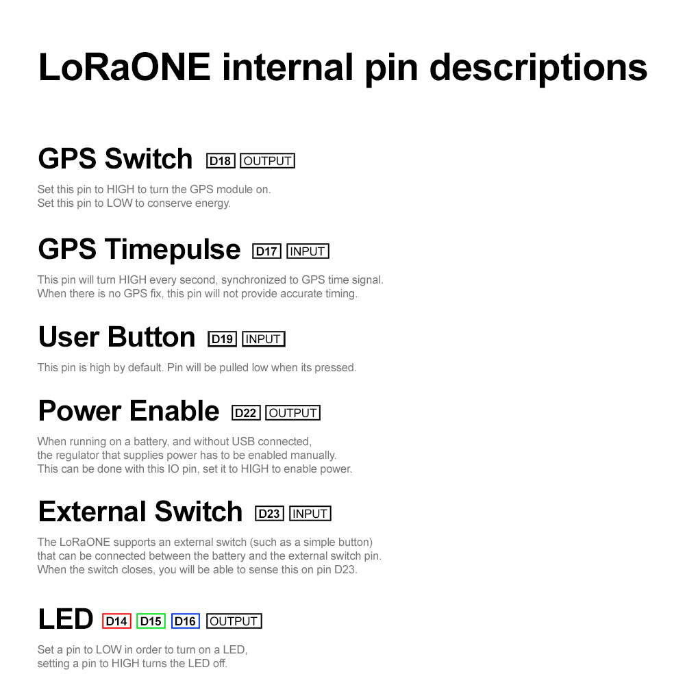 LoRaONE internal connections